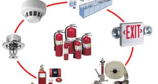 أجهزة الإطفاء