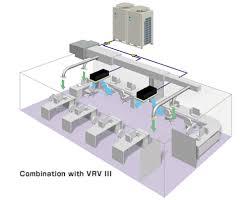 نظام VRF