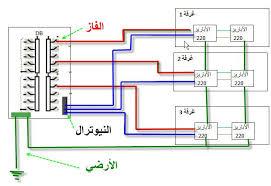 التمديدات الكهربائية المنزلية