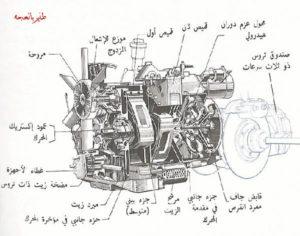 تقسيمه محرك السياره