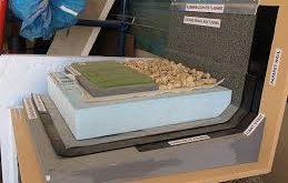 حماية الأسطح الخرسانية