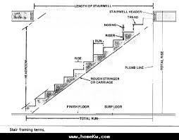 السلالم الكهربية