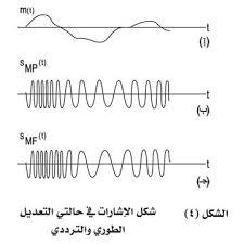 تعريـــــــــف ال modulation