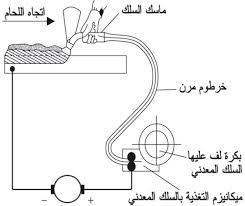 لحام القوس الكهربائي