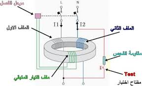 التيار الكهربائي الثالث