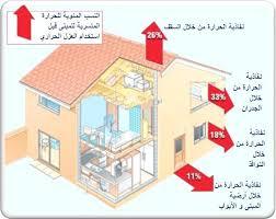خصائص مواد العزل الحراري