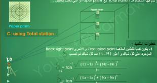 شرح مفصل لمحطة الرصد المتكاملة
